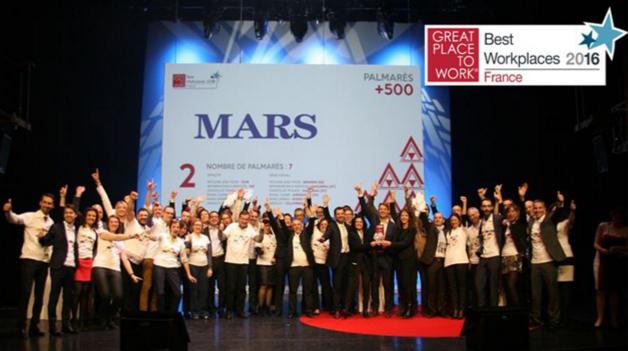 Mars - пример трудовой атмосферы